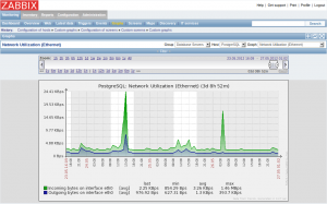 zabbix-screenshot